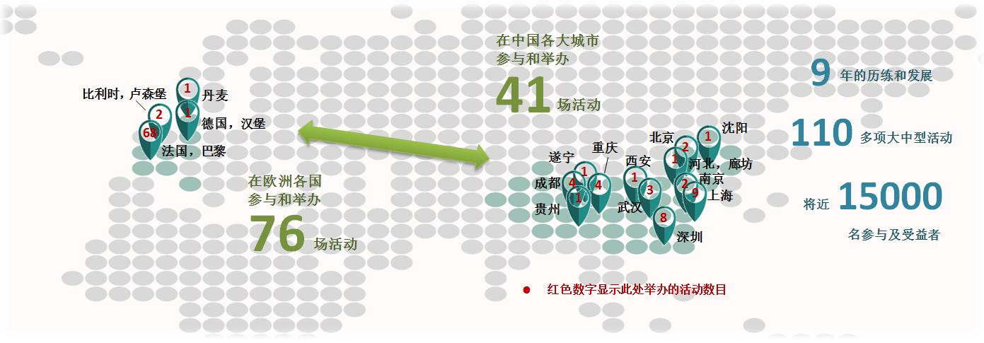 活动地图 中文版